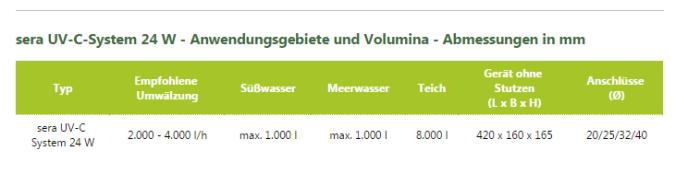 UV-Klärer - Wieviel Watt? - sera UV-C 24 Watt, Quelle: sera.de