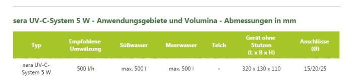 UV-Klärer - Wieviel Watt? - sera UV-C 5 Watt, Quelle: sera.de