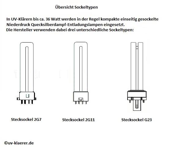 Sockel UV-Lampe / Leuchtmittel für UV-Klärer im Aquarium