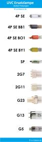 UVC Ersatzlampe, Sockel / Fassung: 4P SE, 4P SE BB1, 4P SE BO1, 4P SE BY1, SP, 2G7, 2G11, G23, G13, G5