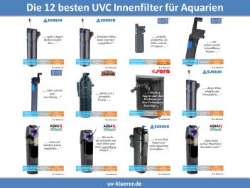Top Die 12 besten Aquarium Innenfilter mit UVC | UVC Klärer – klares NI17