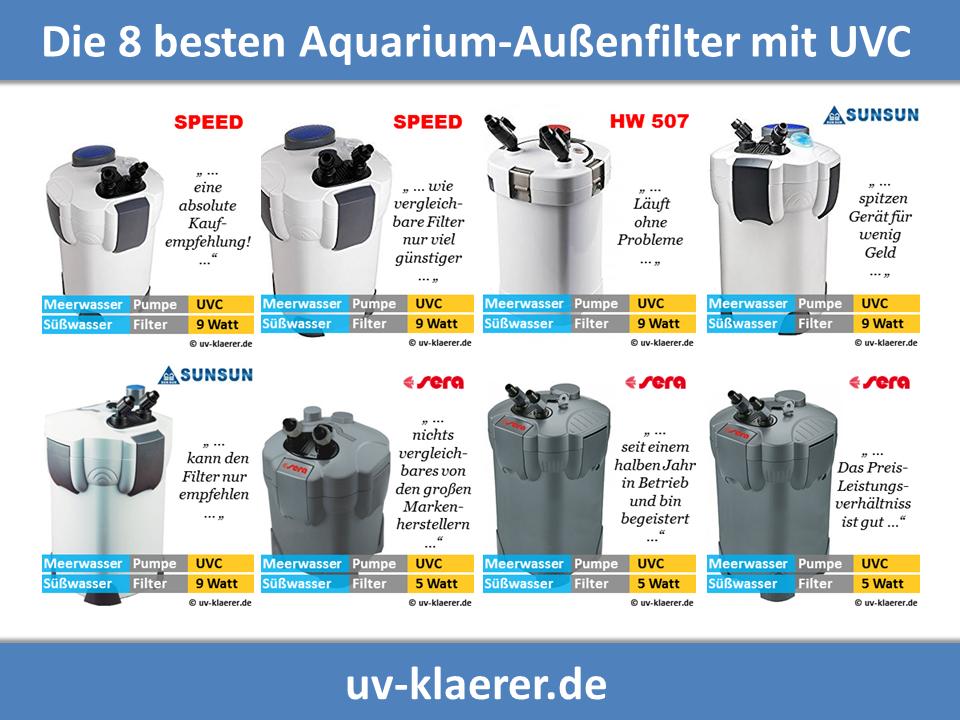 UVC  Algenvernichter  18 Watt Gerät gegen grünes Wasser Koi Teich Filter