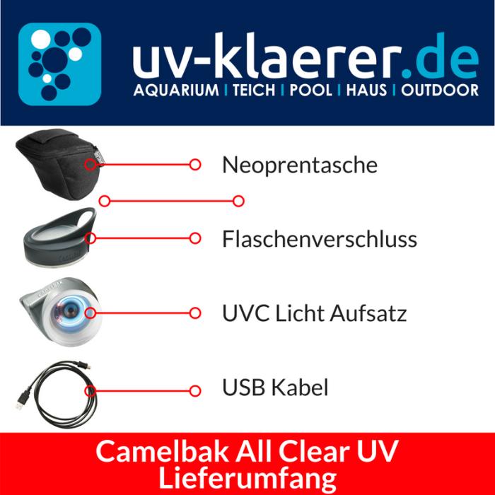 Aufbau Camelbak All Clear UV Trinkflasche mit UVC Strahlung Entkeimer