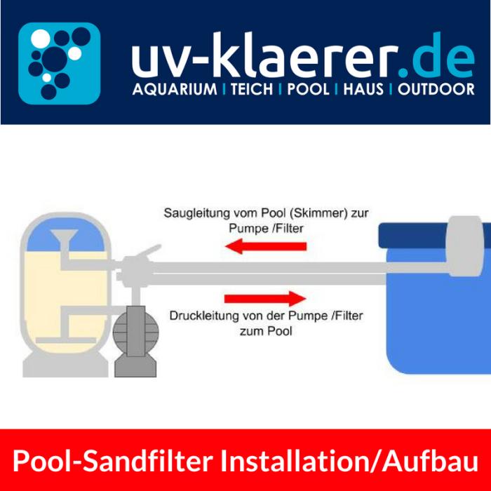 Sandfilter Installation Aufbau Montage mit Pool