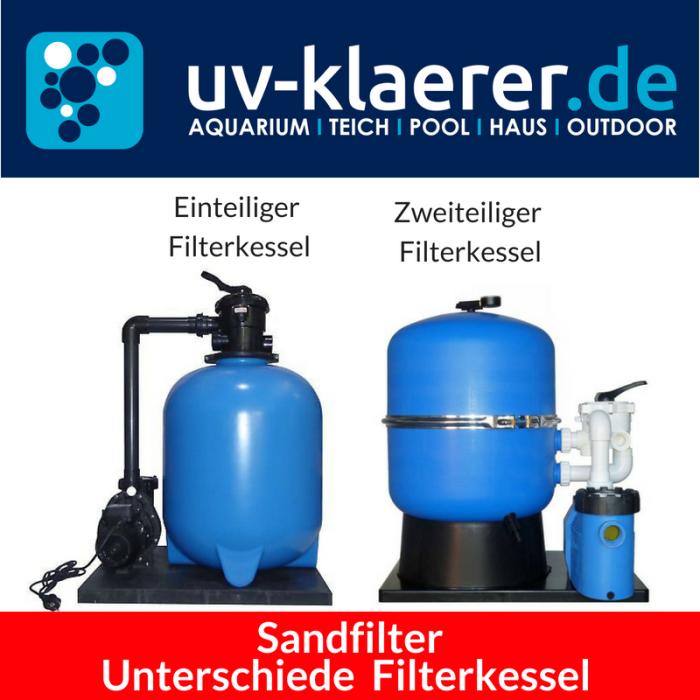 Sandfilter Sandfilteranlage für Pool Schwimmbecken einteiliger und zweiteiliger Filterkessel