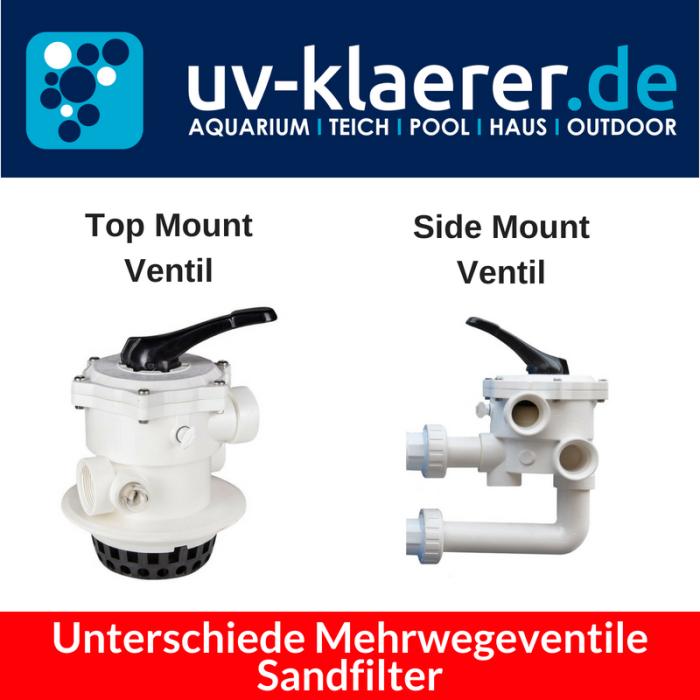 Unterschiede Mehrwegeventile Sandfilter Top Mount und Side Mount